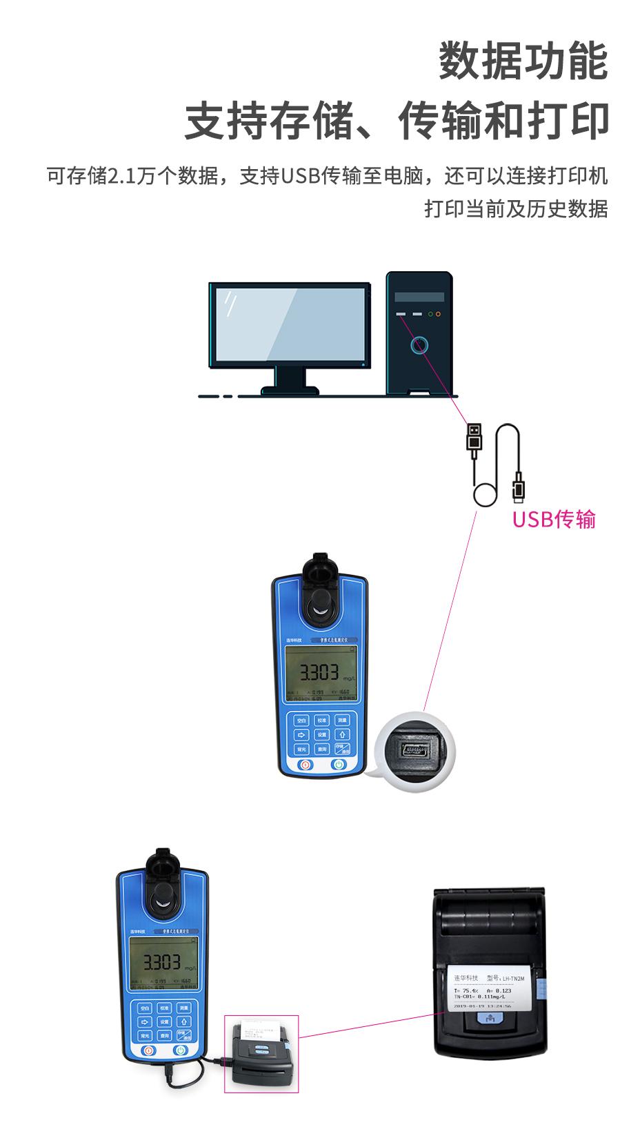 便攜總氮測定儀
